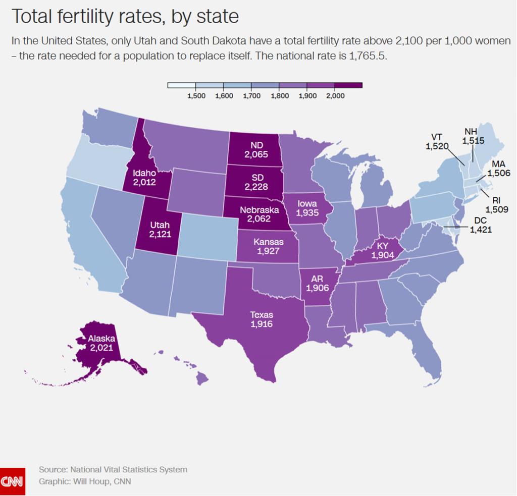 Fertality rate usa